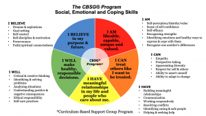 The CBSG Program Social Emotional and Coping Skills